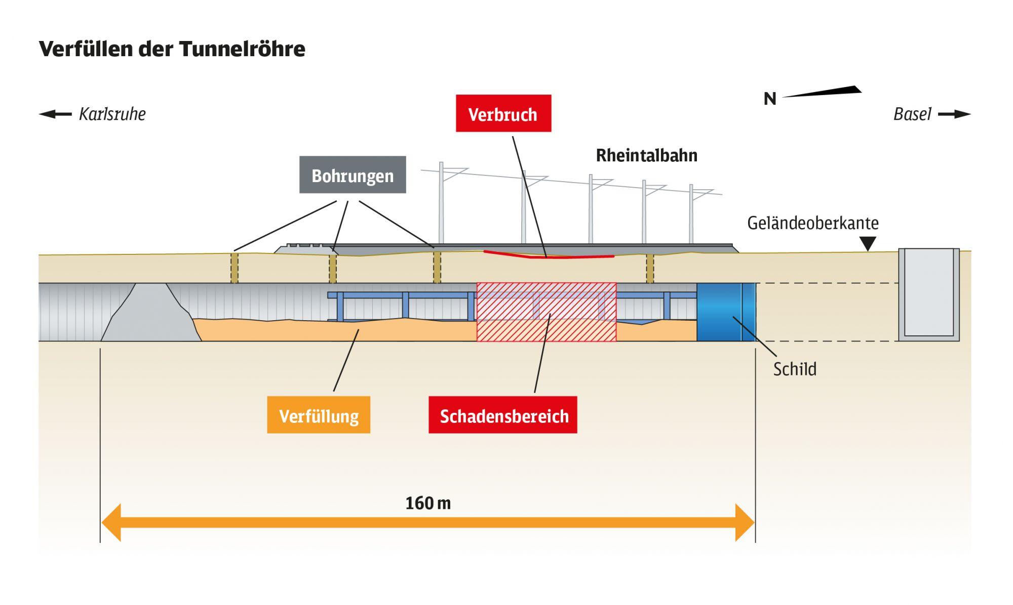 Rheintalbahn