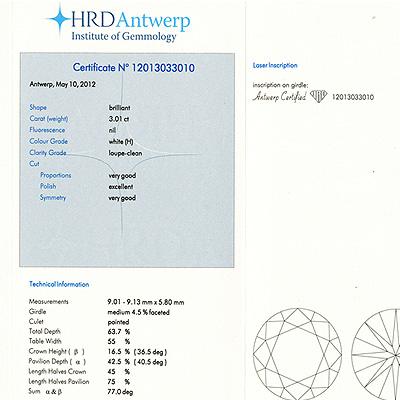 Typisches Zertifikat beim Diamantkauf
