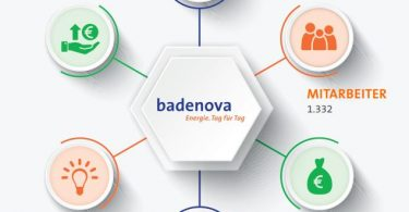 badenova-2017-zahlen